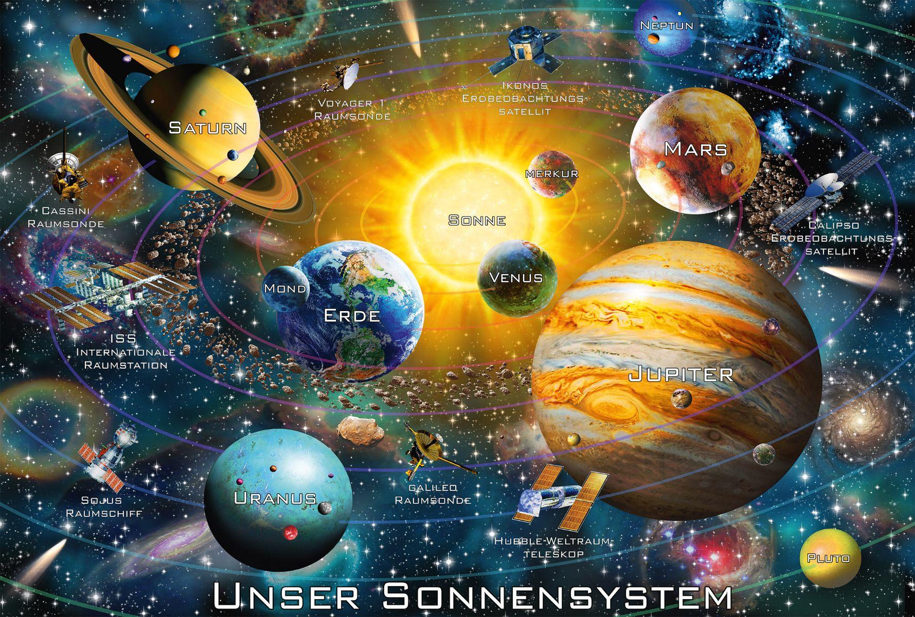 Our solar system, 200 pcs